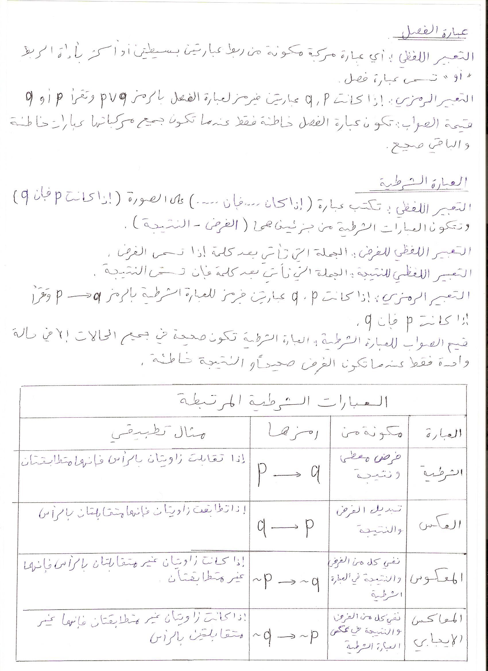 اوراق عمل رياضيات اول ثانوي مقررات 1440 ف2